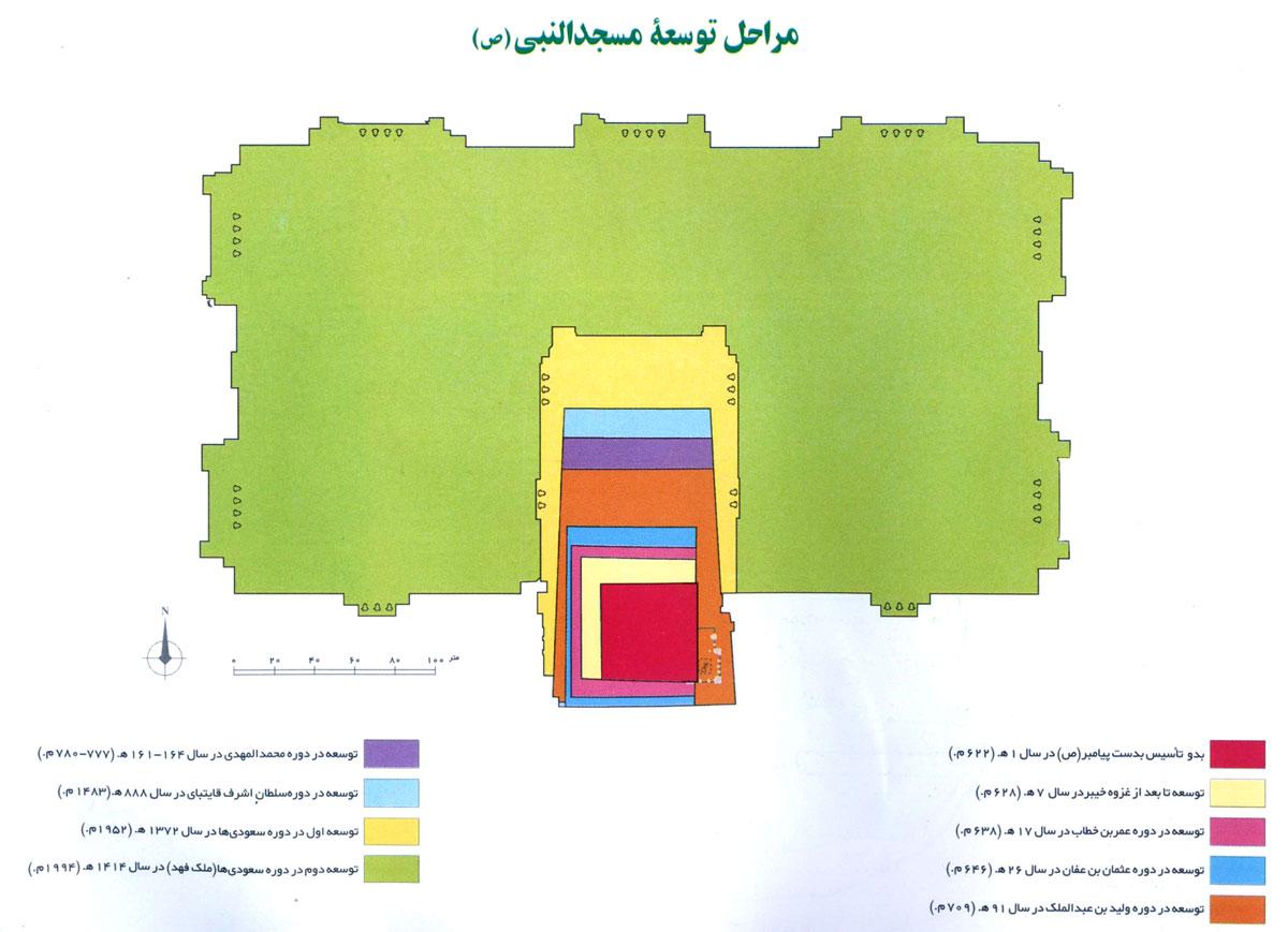 مراحل توسعه مسجدالنبی